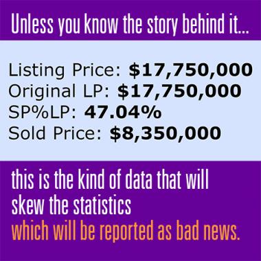 bad housing news